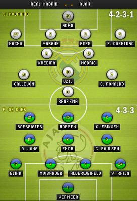 Image Result For En Vivo Borussia Dortmund Vs