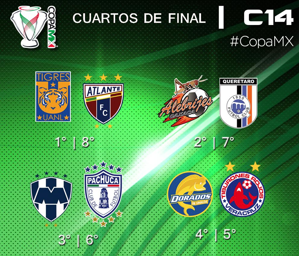 Cuartos de final copa mx clausura 2014