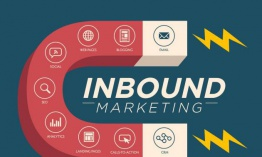 Seis fases para construir una buena estrategia de Inbound Marketing